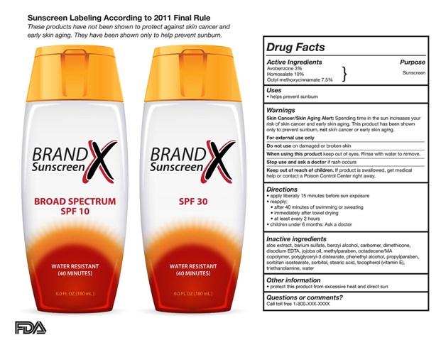 sunscreen labels