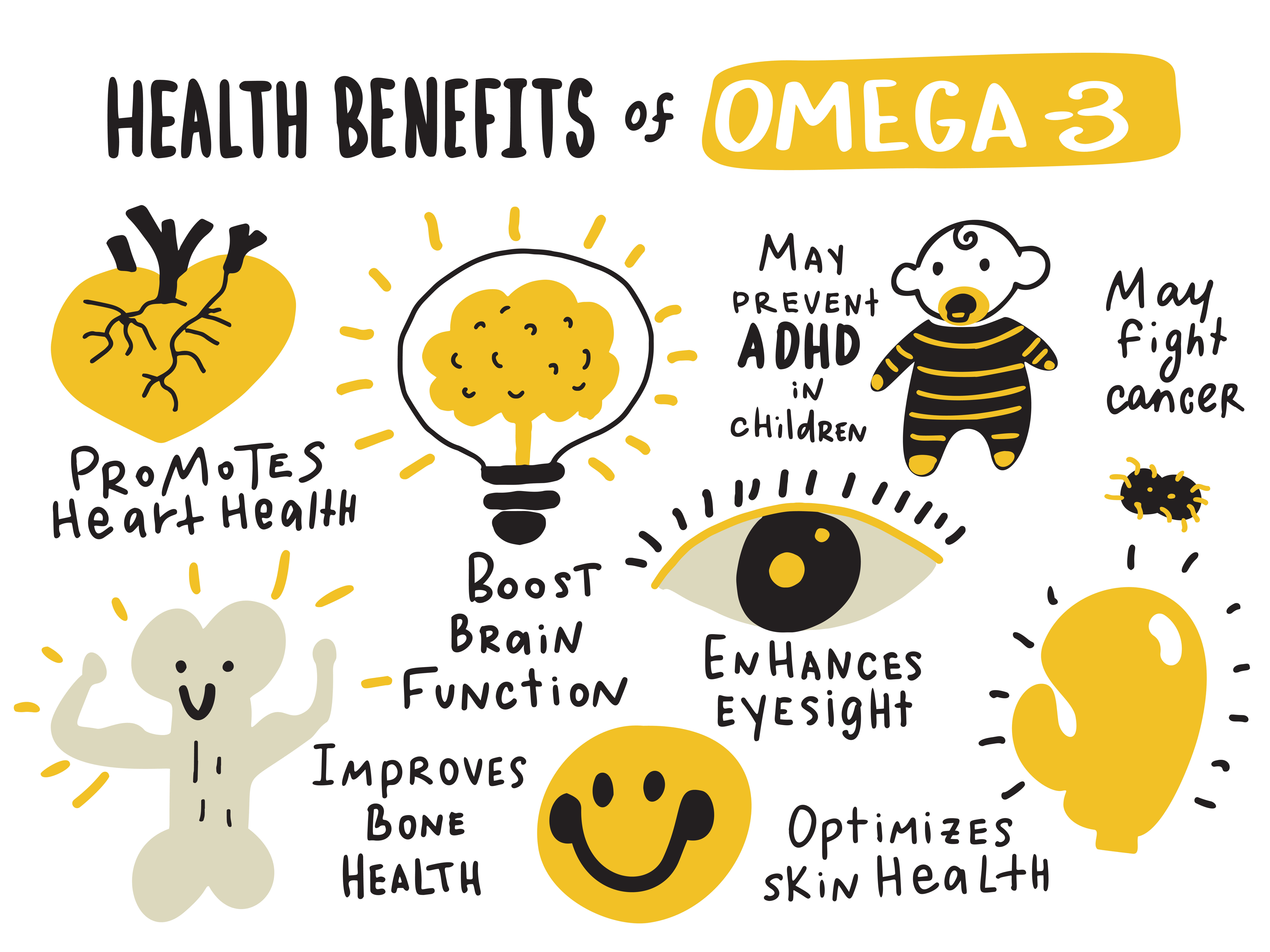 Infographic on the health benefits of omega-3